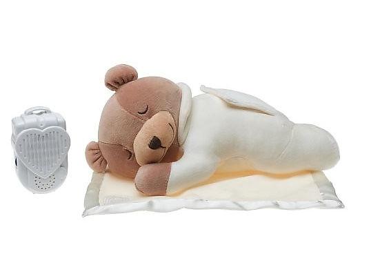 Afbeeldingsresultaat voor diertjes met baarmoedergeluid
